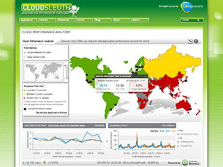 Cloudsleuth: CDN Analyzer